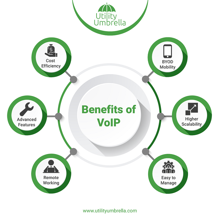 Utility Umbrella VoIP Helps You to Improve Brand Image